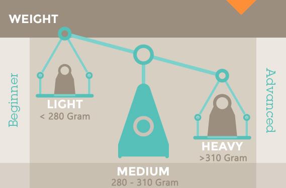 وزن مناسب راکت تنیس