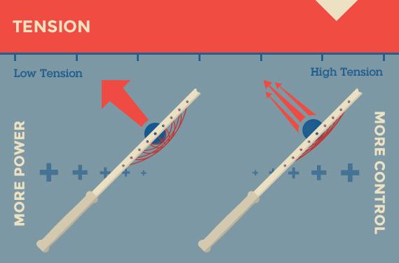 میزان کشش زه راکت تنیس
