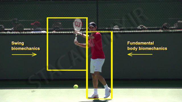 بیومکانیک تنیس